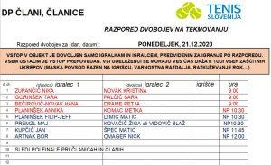 ponedeljek dp 300x183 - ČLANSKO DP - PO 2. KOLU: Konec za 1. in 2. nosilko, dvoboj Majev Premzlu, Novakova naprej po treh nizih
