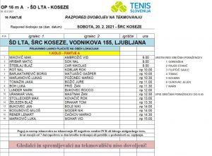 A 300x221 - U16: Barjaktarević in Žnuderlova prva nosilca turnirjev v Ljubljani in Krškem