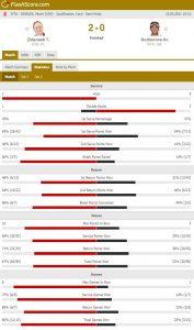 Tami1 1 177x300 - Zidanškova nanizala 8 iger zapored in prvič zmagala v Miamiju