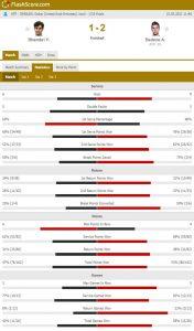 benc 176x300 - Bedene v Dubaju strl odpor Indijca in napredoval v 2. kolo turnirja ATP 500