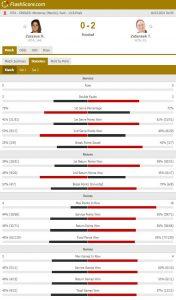 celotna 176x300 - Zidanškova v Monterreyju do prve zmage, Jakupovićeva in Juvanova neuspešni v dvojicah