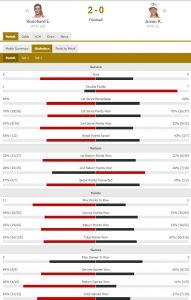 juvi 191x300 - Juvanova in Zidanškova v Guadalajari ostali brez četrtfinala