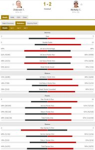 tmai 191x300 - Juvanova in Zidanškova v Guadalajari ostali brez četrtfinala