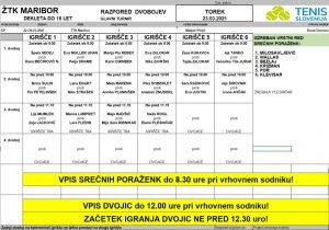 torek 300x210 - DP U18: Marjanovič boljši od Videnoviča, v sredo nov spopad Šveca in Križnika