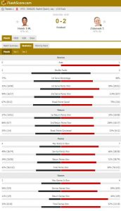 123 172x300 - Zidanškova v Madridu še drugič boljša od Tajvanke, zdaj proti 1. igralki sveta