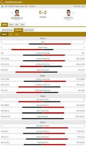 Bedene 1 177x300 - Bedene se je oddolžil Belorusu in v Cagliariju napredoval v četrtfinale