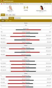 Tami 1 179x300 - Zidanškova po novi rezultatsko gladki zmagi med najboljših osem v Bogoti