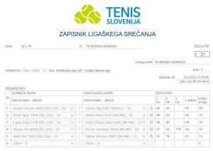 Branik1 300x213 - 1. moška liga: TD Slovan po izjemnem boju izločil ŽTK Maribor, v polfinale še TK Branik (FOTO)