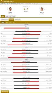 Rola1 169x300 - Rola na Češkem po ubranjeni zaključni žogici napredoval v četrtfinale