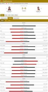 Zidansek1 157x300 - Tamara Zidanšek s prebojem v četrtfinale OP Francije obrnila nov list v zgodovini slovenskega tenisa