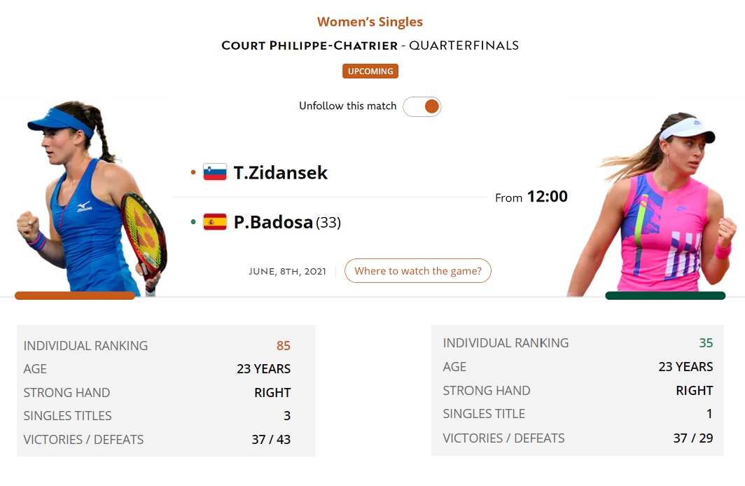 Zidi Badosa - SPREMLJALI SMO V ŽIVO: Zidanšek - Badosa Gibert 7:5, 4:6, 8:6; Tamara je v polfinalu Rolanda Garrosa!