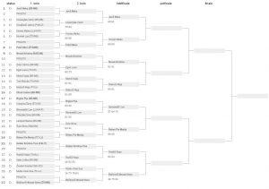 cetrtfinale1 300x211 - DP člani/ce: Planinšek boljši od Dominka, Benedejčičeva izločila Brglezovo