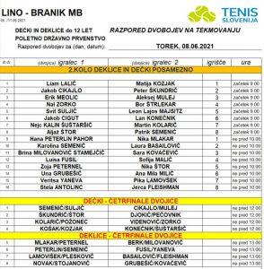 u12 branik 294x300 - DP U12: V Mariboru prepričljiv začetek glavnih favoritov, 4 igralci napredovali brez izgubljene igre