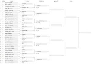 u12 decki1 300x209 - DP U12: Suljić melje dalje, Fusilova v četrtfinalu boljša od Fleischmanove