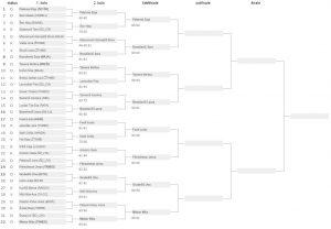 u12 deklice1 300x208 - DP U12: Suljić melje dalje, Fusilova v četrtfinalu boljša od Fleischmanove