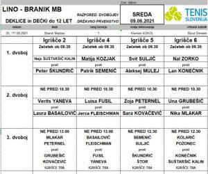 u12 spored 300x250 - DP U12: V Mariboru nosilke brez napak, Suljić in Zorko naprej brez izgubljene igre