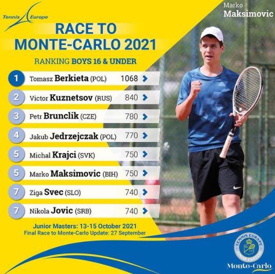 Race to mc - IZJEMEN USPEH: Na zaključnem Mastersu najboljših v Evropi tudi Slovenec Žiga Švec!