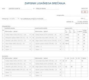 polfinale2 300x270 - Liga U14: Deklice ŽTK Maribor v ponovitvi lanskega finala boljše od TK Šentjur, Mariborčani do naslova tudi pri dečkih
