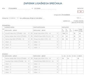 polfinale 1 300x263 - Liga U14: Deklice ŽTK Maribor v ponovitvi lanskega finala boljše od TK Šentjur, Mariborčani do naslova tudi pri dečkih