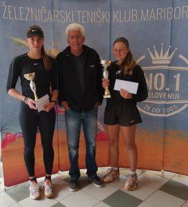 ztk 273x300 - U16: Angeli najboljši v Ljubljani, na igriščih ŽTK Maribor finale domačink pripadel Kovačičevi